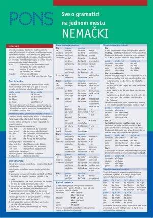 PONS Све о граматици на једном месту НЕМАЧКИ