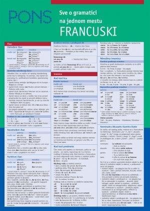 PONS Све о граматици на једном месту ФРАНЦУСКИ