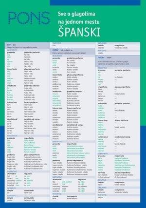PONS Све о глаголима на једном месту ШПАНСКИ